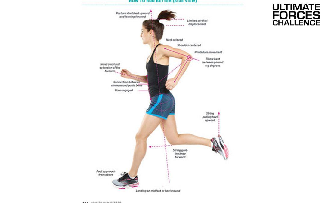 Why Running Posture Matters